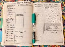 Travel Master Planner